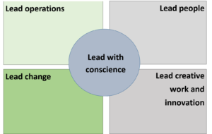 MTIM Leadership Competency Model