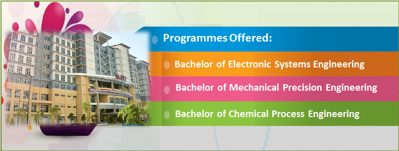 Programmes Offered @ MJIIT